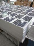 15W PV Energieen-Energien-Solarbaugruppen-Sonnenkollektor