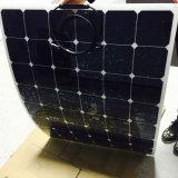 ODM 경험있는 공급자 160watt 27V 반 유연한 태양 전지판