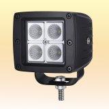 압력 똑같게 하는 환풍 (브리더) 특허 디자인 보유 IP69k를 가진 LED 일 빛은 Batance를 방수 처리하고 바람쐰다