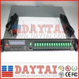 Amplificatore ottico prodotto 16 modi EDFA 1550nm