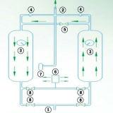 Secador dessecante do ar comprimido da adsorção do Mic-Calor