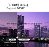 TシリーズLCD 3D TVプロジェクター