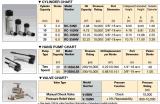극단적인 환경을%s 본래 Enerpac RC, P, V 시리즈, 벨브 및 실린더