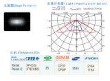LED Street Light/Lamp Module Lens con 30 (5*6) LED di XPE/Xte 3535 3030