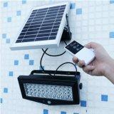 Sonnenenergie 12W für Hauptsystem