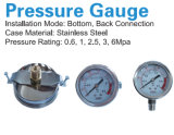 Conexão da parte traseira do medidor da pressão com o petróleo para o equipamento da água do RO