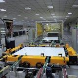 Lista di prezzi del comitato solare di potere 80W della fabbrica della Cina migliore
