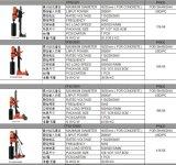 الرئيسية آلة حفر (SZJ058008-CF04-90) مع السلامة والفاصل الزائد التبديل
