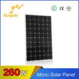 Migliori mono mono pile solari solari 36V del comitato 260W di alta efficienza