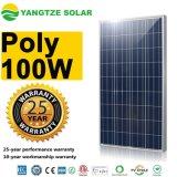 Neuer 100W 24V polykristalliner Sonnenkollektor der China-Fabrik-