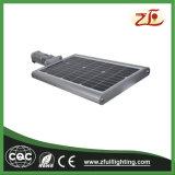 Nueva luz de calle solar integrada 2014 40watt solar