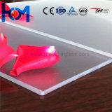 3.2mmは太陽電池パネルのためのAr上塗を施してある低い鉄ガラスを和らげた