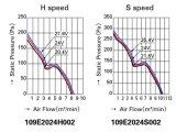 вентилятор DC пластичной турбинки снабжения жилищем алюминия 200mmx200mmx70mm осевой