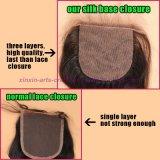 8Aバージンの人間の毛髪の絹の基礎閉鎖の加工されていないインドの毛ボディ波の閉鎖