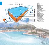 3-15 HP-zentrifugale Zirkulations-Filter-Metallswimmingpool-Pumpe