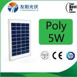 poli comitato solare di alta qualità 5W per il sistema solare di Pico