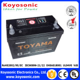 Batería de la batería de coche de la alta calidad de la batería de coche del coche 12V 60ah