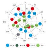La maggior parte del Rtk avanzato GPS/sistema d'esame di Gnss con l'indagine di inclinazione