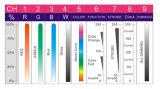 Profil-Punkt-Licht des neuestes Summen-warmes Weiß-RGBW LED