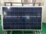 250W Poly Solar Panel avec du CE, OIN, GV, CQC Certificates
