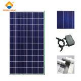 Painéis solares polis de eficiência elevada (KSP250W)