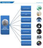Hoher Reinheitsgrad-Cer-Oxid-Polierpuder mit gutem Preis