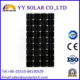 panneau solaire 90W monocristallin pour le système de ventilation solaire