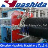 Skrg1200 HDPE Linha de produção de tubulação de enrolamento de parede de grande diâmetro oco