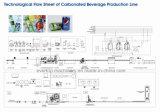 Завод/производственная линия напитка бутылки