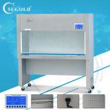 Doppelt-Einzelner Druckluftversorgung-sauberer Prüftisch/laminare Strömungs-Schrank