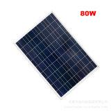 Poli comitato solare per il formato differente