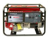 自動力の家の発電機(BH8500)