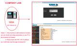 Het Apparaat van de Lezer van de Kaart MIFARE en van het Toegangsbeheer van de Vingerafdruk (5000A/MF)
