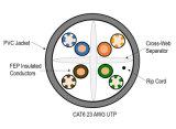 O gigabit do cabo de LAN 305m de UTP CAT6 Solha-Passou a ponto de entrada o preto compatível