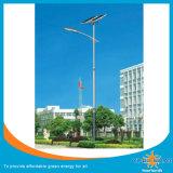 太陽PV LEDの街灯
