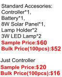 De ZonneGenerator van gelijkstroom 12V voor Telefoon/iPad Draagbare) Sp3/van de Verlichting (