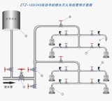 Automatischer Wasserwerfer-feuerlöschendes System