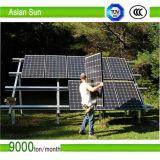 Sistema de seguimento solar da Único-Linha central