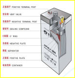 batterie solaire de stockage de 2V 400ah