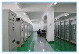 Synchronisatie Generator Protection en Controlebord