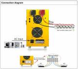 Serien-Niederfrequenz3000 Watt-Leistung-Umformer des Most-Ep3100