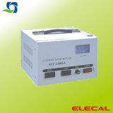 SVC de Automatische Stabilisator van het Voltage
