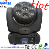 LED 7PCS*12W Bee Eye Moving Head Beam Light
