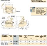 Pta-reeksen, de Compacte Pneumatische Pomp Originele Enerpac van de Moersleutel van de Torsie
