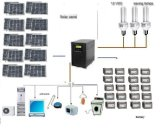 5000W充満ライト、ラップトップのための携帯用太陽エネルギーシステム