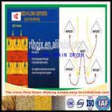Remise en circulation du dessiccateur de ferme de riz en lots