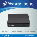 Soho Phone System met FXO/FXS Havens Optional Asterisk PBX