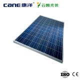module de picovolte de panneau solaire de picovolte du panneau solaire 50-320W