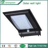 7W het grote Licht van de Muur van de Versie van de Batterij van het Zonnepaneel Sterke Zonne