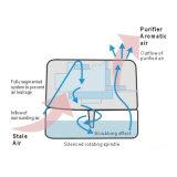 De Ionische LEIDENE Aromatherapy Zuiveringsinstallatie van de Lucht